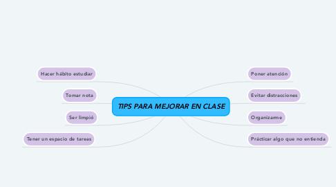 Mind Map: TIPS PARA MEJORAR EN CLASE