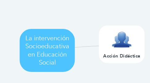 Mind Map: La intervención Socioeducativa en Educación Social