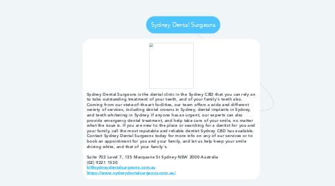 Mind Map: Sydney Dental Surgeons