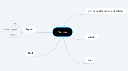 Mind Map: Våben