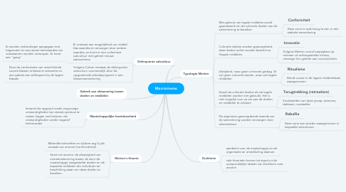 Mind Map: Macroniveau
