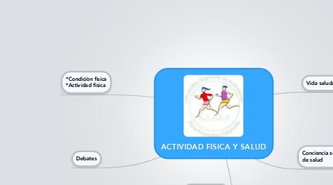 Mind Map: ACTIVIDAD FISICA Y SALUD