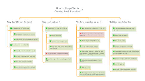 Mind Map: How to Keep Clients Coming Back For More