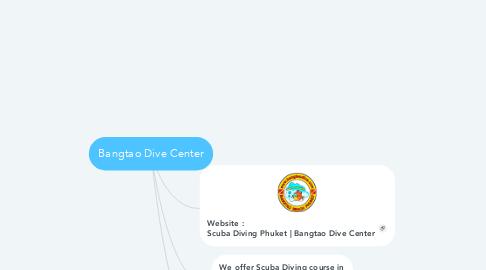 Mind Map: Bangtao Dive Center