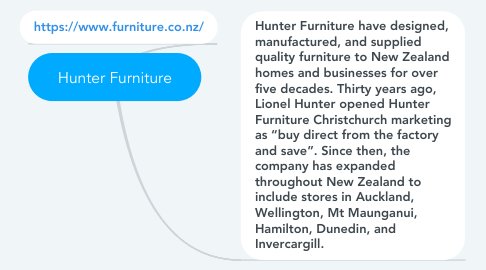 Mind Map: Hunter Furniture