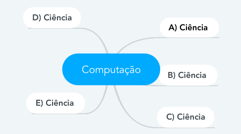 Mind Map: Computação