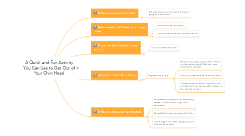 Mind Map: A Quick and Fun Activity You Can Use to Get Out of Your Own Head