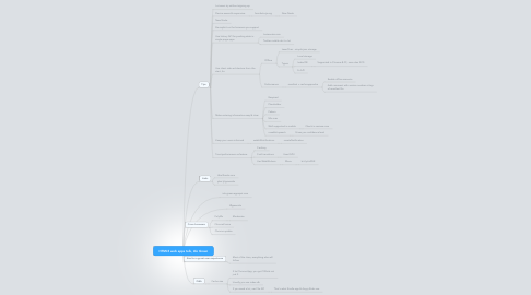 Mind Map: HTML5 web apps talk, Ido Green
