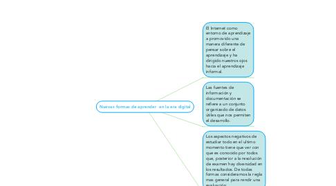 Mind Map: Nuevas formas de aprender  en la era digital