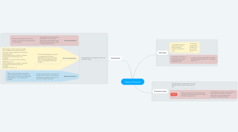 Mind Map: Rational Features