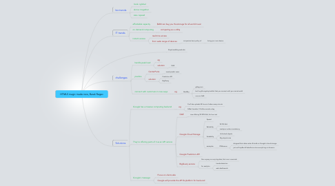 Mind Map: HTML5 magic made now, Barak Regev