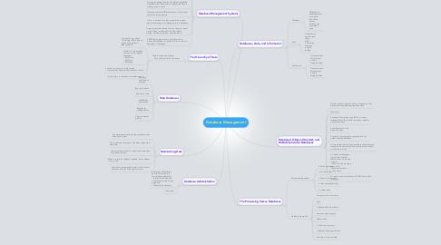 Mind Map: Database Menagement