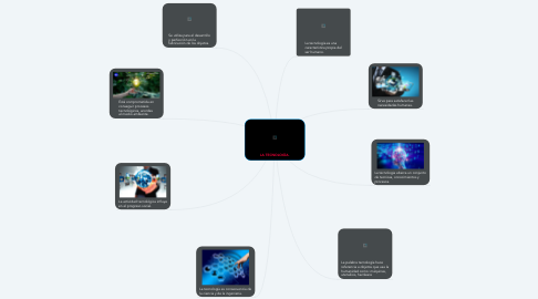 Mind Map: LA TECNOLOGÍA.