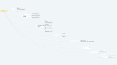 Mind Map: Wash Your Hands