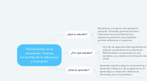 Mind Map: Modalidades de la educación: Nuevos horizontes de la educación y formación