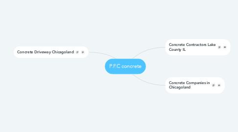 Mind Map: P.F.C concrete