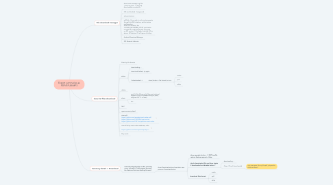 Mind Map: Export summaries as PDF/EPUB/MP3