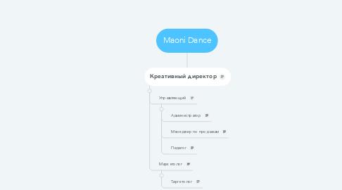 Mind Map: Maoni Dance