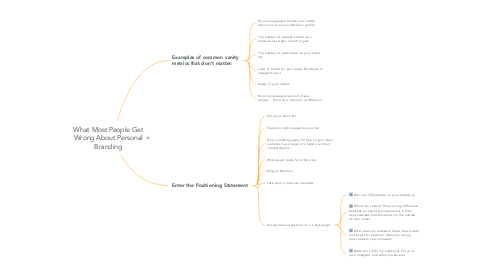 Mind Map: What Most People Get Wrong About Personal Branding