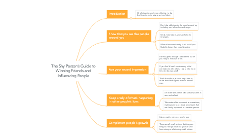 Mind Map: The Shy Person's Guide to Winning Friends and Influencing People