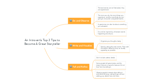 Mind Map: An Introvert's Top 3 Tips to Become A Great Storyteller