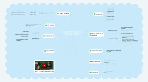 Mind Map: CARACTERÍSTICAS GERAIS DOS SERES VIVOS