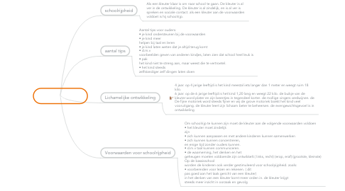 Mind Map: Schoolrijpheid