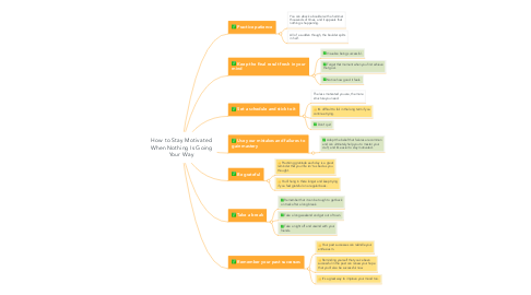Mind Map: How to Stay Motivated When Nothing Is Going Your Way