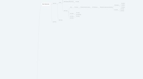 Mind Map: TCC - Letramento visual