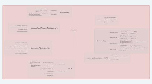 Mind Map: สถิติพื้นฐานเพื่อการวิจัย