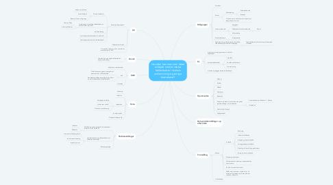 Mind Map: Hvordan kan man som lærer arbejde med at skabe fællesskaber i skolens undervisning og øvrige kontekster?