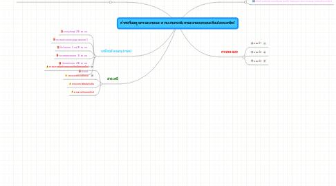 Mind Map: ค่าคงที่ผลคูณการละลายและ ความสามารถในการละลายของแคลเซียมไฮดรอกไซด์