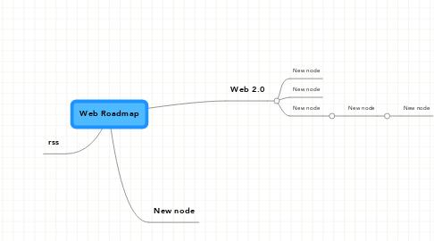 Mind Map: Web Roadmap