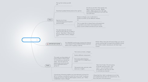Mind Map: Lab 7 Mar 5 / 7