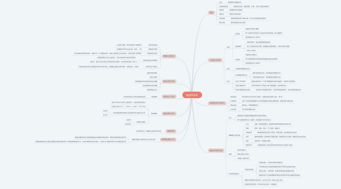 Mind Map: 数据库系统