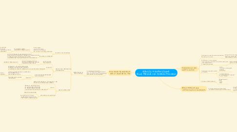 Mind Map: SERVIZI A DISPOSIZIONE  DELLE PERSONE CON DISAGIO PSICHICO