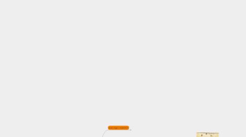 Mind Map: S'initier aux cartes heuristiques
