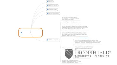 "Mind Map: KEY015 - Why ""One"" Is The Worst Number To Financial Planning and Wealth Creation."
