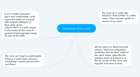 Mind Map: Discription of my room