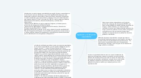 Mind Map: legislación y rol del primer respondiente