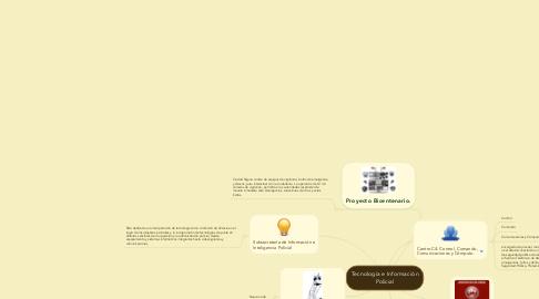 Mind Map: Tecnología e Información Policial