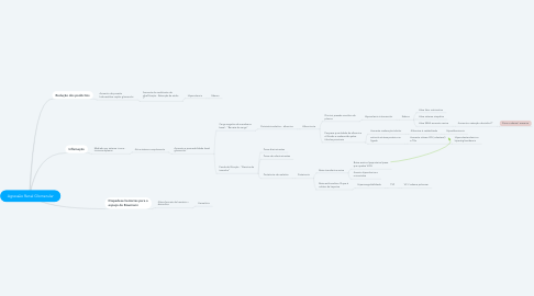 Mind Map: Agressão Renal Glomerular