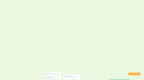 Mind Map: MC 2020 Call:  Becoming a Transformational catalyst to propel us into a Thriving future