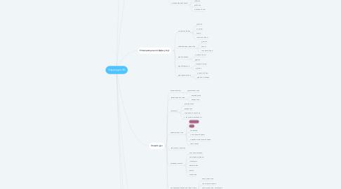 Mind Map: Структура ХБ