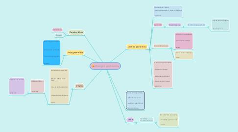 Mind Map: Energia geotemica