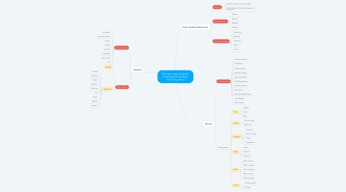 Mind Map: Reinvent career guidance experience for students thanks to gaming