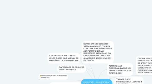 Mind Map: VARIAVÉL ANAEROBIC SPEED RESERVE