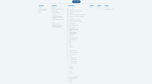 Mind Map: 36 Structure
