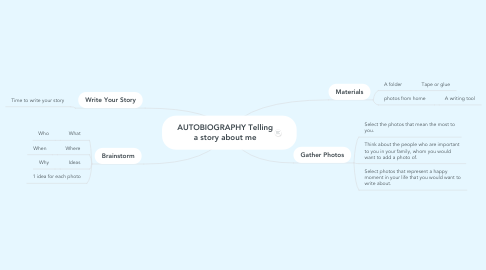 Mind Map: AUTOBIOGRAPHY Telling a story about me