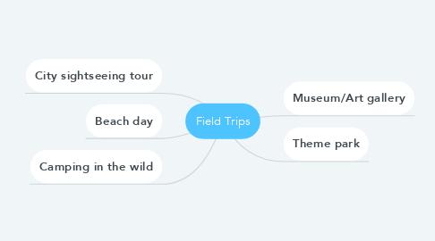 Mind Map: Field Trips